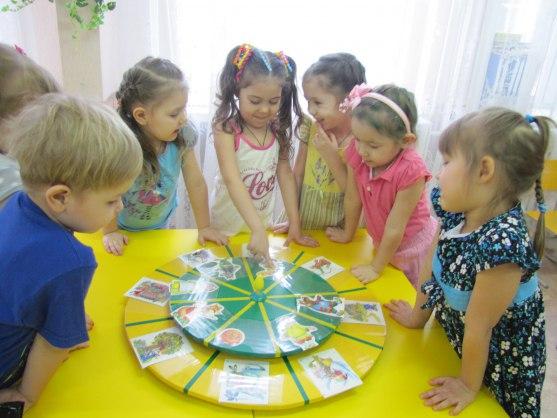 Мастер класс по тризу в детском саду