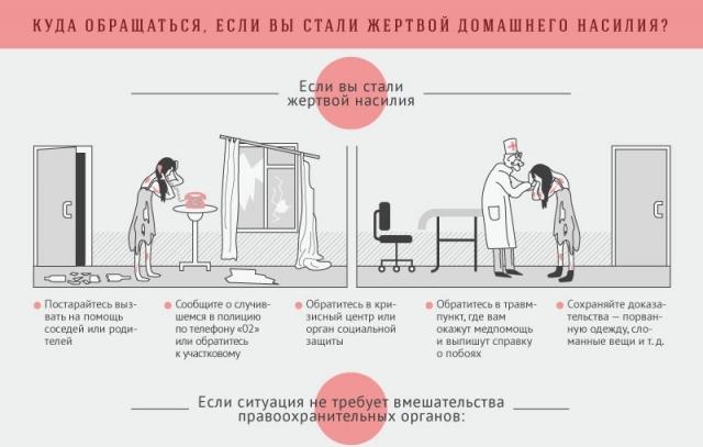 pomosh-zhertvam-seksualniy-muzhchini-zhenshini