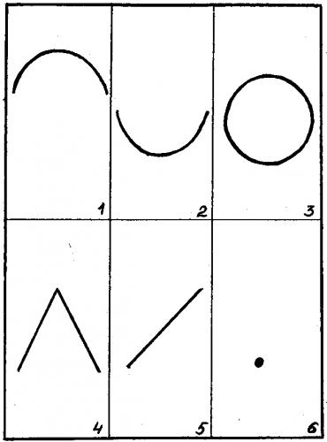 Графический прием «Шесть незаконченных изображений».