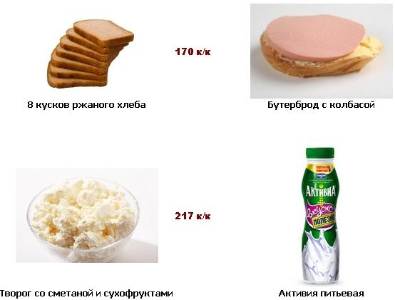 Творог для похудения - калорийность, полезные свойства
