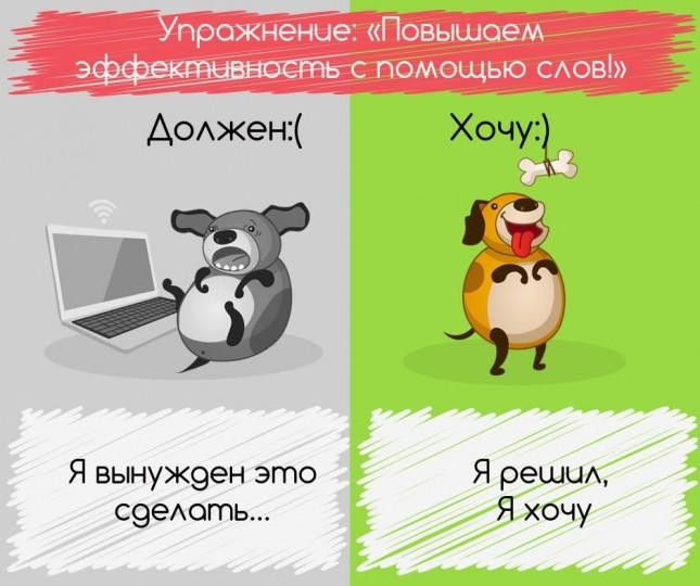 Упражнение: «Повышаем эффективность с помощью слов!»