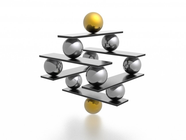 balanced vs unbalanced growth