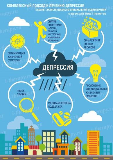 Лечение депрессии и фобий в СПб - лечение у