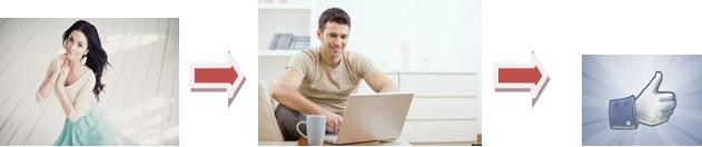 мужчины не размещают фото на сайт знакомств