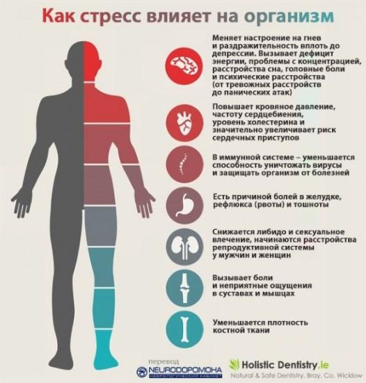 настрой на здоровье суставов