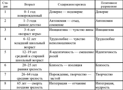 zarosshaya-zadnitsa