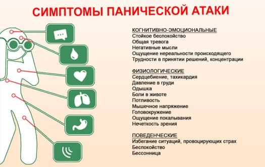 Панические атаки лечит новосибирск