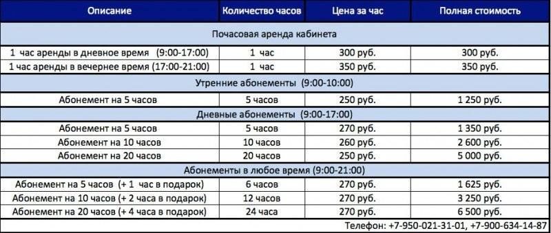 1 час за стоимость аренды зала воткинск ломбард