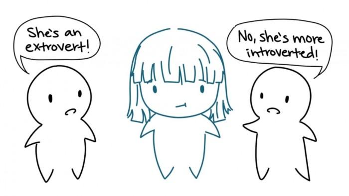 Интроверты и экстраверты. Насколько это правда?