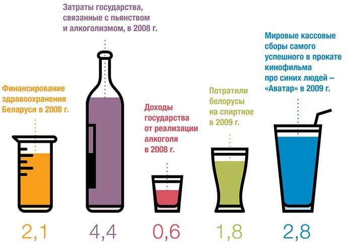 Как поддержать алкоголика в трезвости