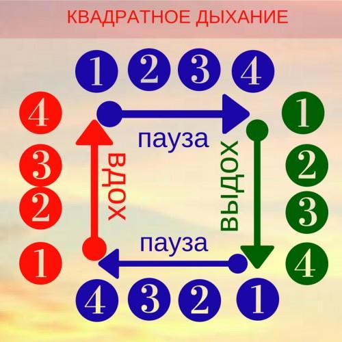 Простая и известная техника для балансировки состояния! (3)