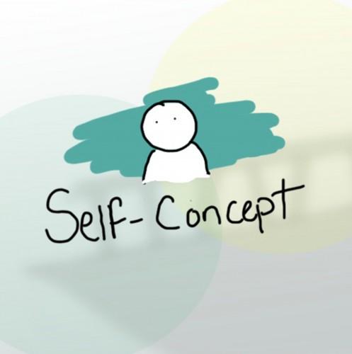 Критерии позитивной Я- концепции. (2)