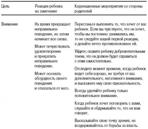 Инструкция К Члену - фото 5