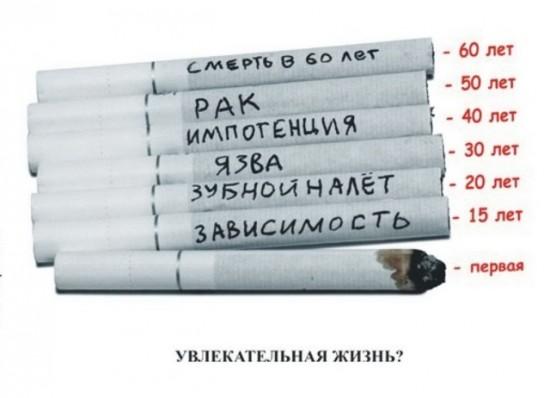 Семь секретов успешного отказа от курения Часть 2