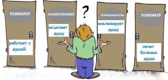 Чем отличаются психолог, психиатр и психотерапевт