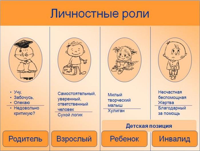ОН МОЙ транзактный анализ зависимых отношений ТЕХНИКА