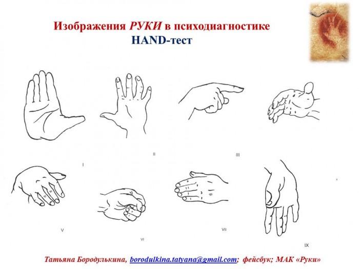 Тест картинка руке