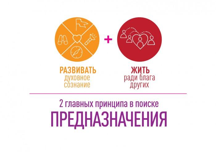 2 главных принципа в поиске предназначения