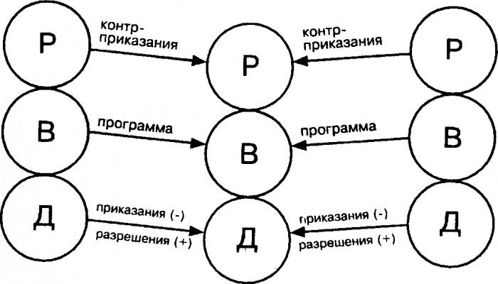 Сценарная матрица