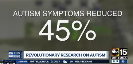 Лечение аутизма. Поведенческая терапия или пересадка микробиоты? (6)
