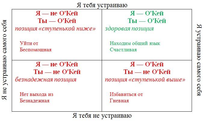 Самоактуализация или дорога к расплате? (4)