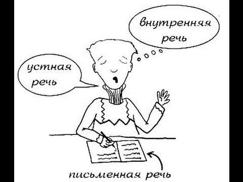 Внутренний наставник Работа с внутренним диалогом Базовое наблюдение