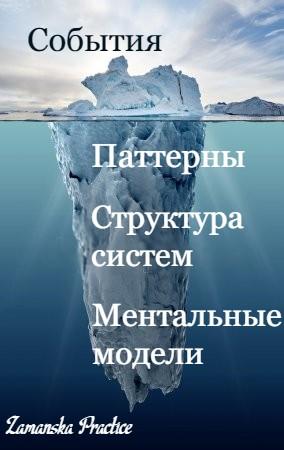 Системное мышление: что, почему, когда, где и как? (2)