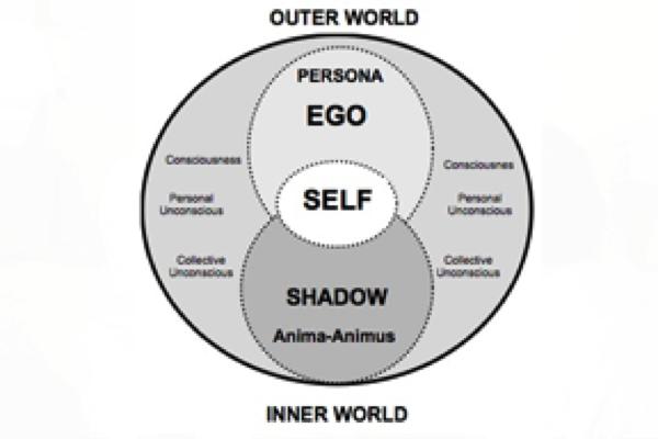 Школы психотерапии. 19. Краткосрочная психодинамическая и Проблемно-ориентированная терапия (3)