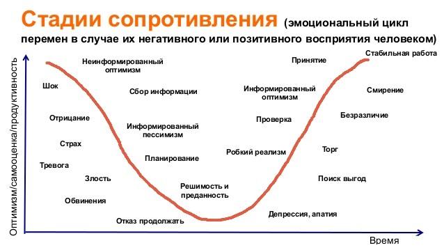 Что мешает нам стать успешнее или почему сознание сопротивляется терапии? (9)