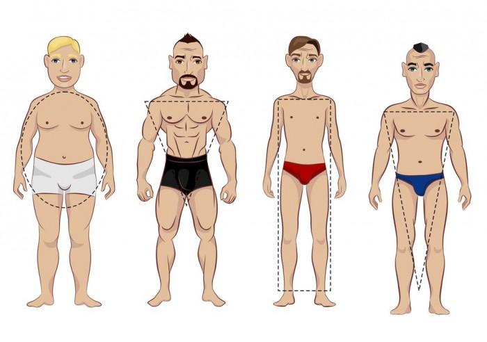 Оральный тип характера и его телесная структура