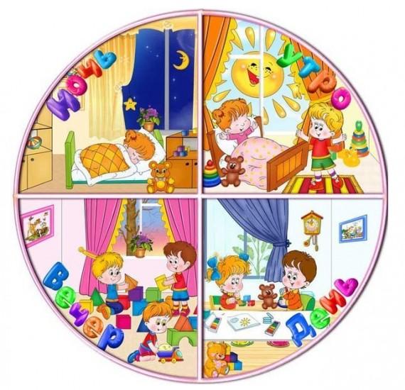 Детский темперамент (3) Сложный темперамент ребенка. Принципы взаимодействия (8)