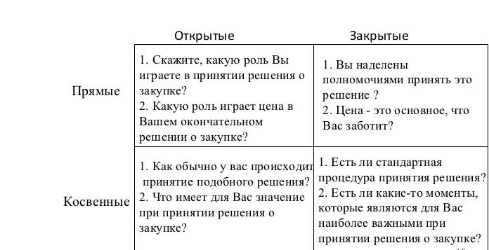 Антимунипулятивные вопросы. Техника (7)