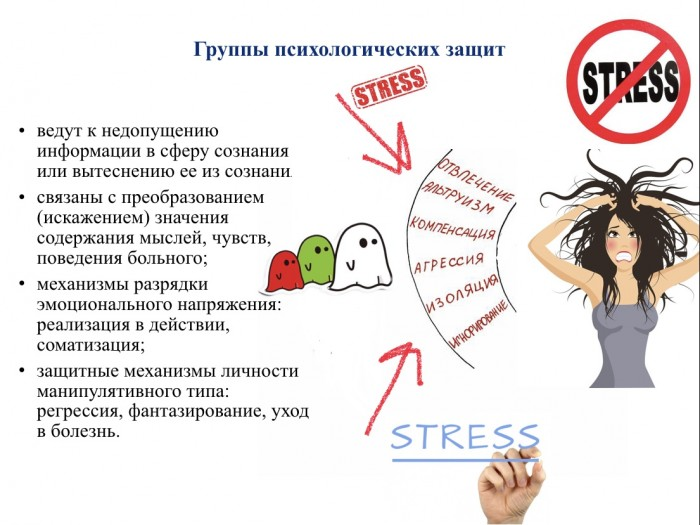 Защиты психики: какие они бывают и чем вредны (3)