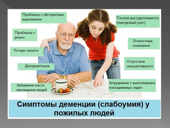 Различие деменции и болезни Альцгеймера