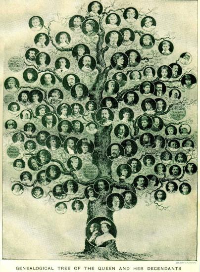 Основатели Рода и Династии