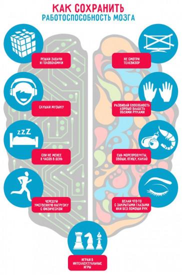 Как развить свой мозг Простые правила для прокачки мозга